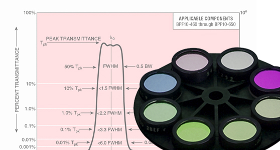 Dielectric Thin Film Newport Corion Filters